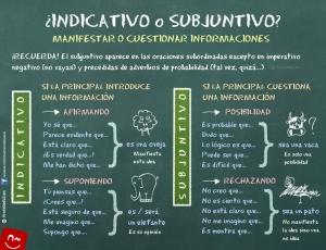 indicativo_subjuntivo_afirmar