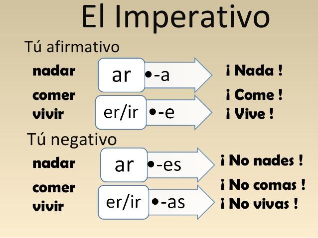 el-imperativo-1-638